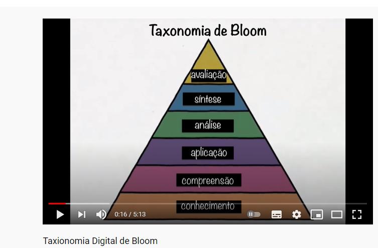Taxionomia de Bloom - atualizada