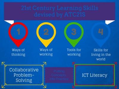 01NF2016 - As Competências do Século XXI na Promoção do Sucesso Educativo